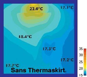 radiator-graph SANS